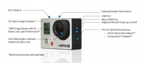 Внешний вид GoPro Hero3