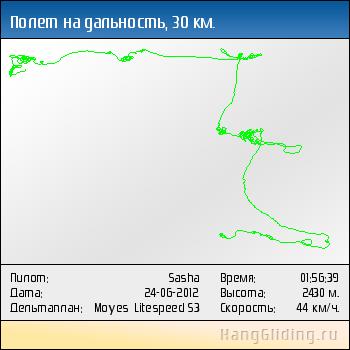 2012-06-24: Полет на дальность, 30 км. Дельтаплан: Moyes Litespeed S3