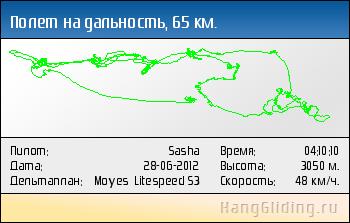 2012-06-28: Полет на дальность, 65 км. Дельтаплан: Moyes Litespeed S3