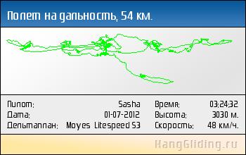 2012-07-01: Полет на дальность, 55 км. Дельтаплан: Moyes Litespeed S3