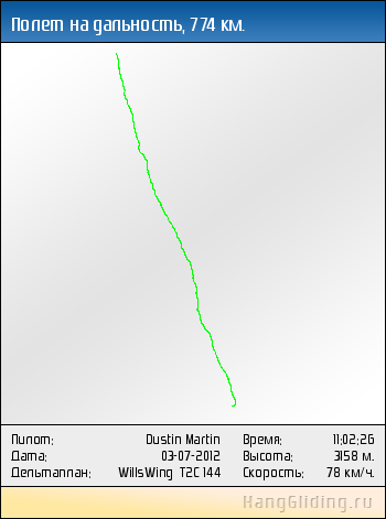 2012-07-03: Полет на дальность, 775 км. Дельтаплан: WillsWing T2C 144