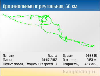 2012-07-04: Произвольный треугольник, 66 км. Дельтаплан: Moyes Litespeed S3