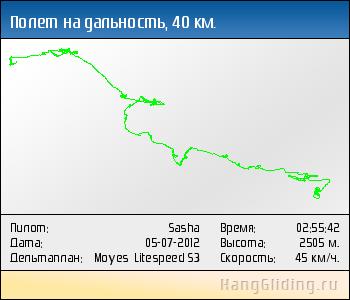 2012-07-05: Полет на дальность, 41 км. Дельтаплан: Moyes Litespeed S3