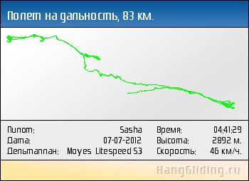 2012-07-07: Полет на дальность, 83 км. Дельтаплан: Moyes Litespeed S3