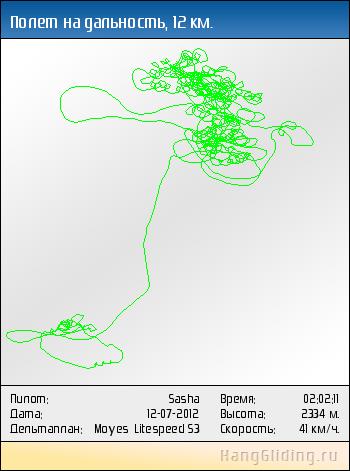 2012-07-12: Полет на дальность, 12 км. Дельтаплан: Moyes Litespeed S3