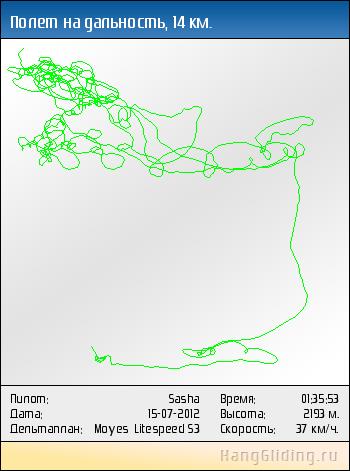 2012-07-15: Полет на дальность, 15 км. Дельтаплан: Moyes Litespeed S3