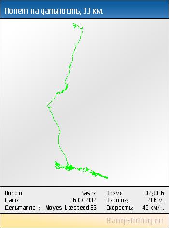 2012-07-16: Полет на дальность, 33 км. Дельтаплан: Moyes Litespeed S3