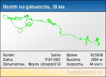 2012-07-17: Полет на дальность, 38 км. Дельтаплан: Moyes Litespeed S3