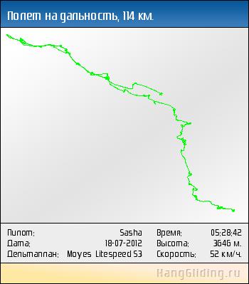 2012-07-18: Полет на дальность, 115 км. Дельтаплан: Moyes Litespeed S3