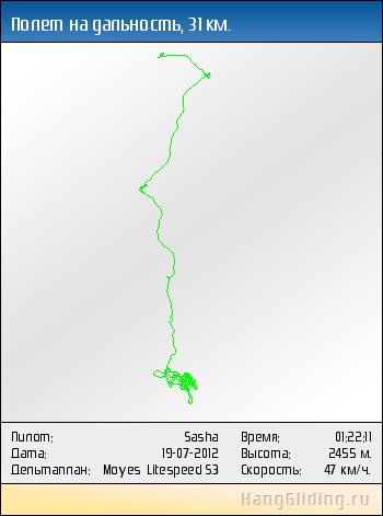 2012-07-19: Полет на дальность, 32 км. Дельтаплан: Moyes Litespeed S3