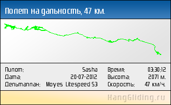 2012-07-20: Полет на дальность, 47 км. Дельтаплан: Moyes Litespeed S3