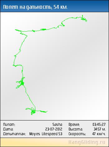 2012-07-23:     Полет на дальность, 54 км. Дельтаплан: Moyes Litespeed S3