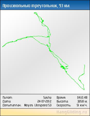 2012-07-24: Произвольный треугольник, 93 км. Дельтаплан: Moyes Litespeed S3