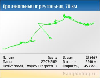 2012-07-27: Произвольный треугольник, 70 км. Дельтаплан: Moyes Litespeed S3