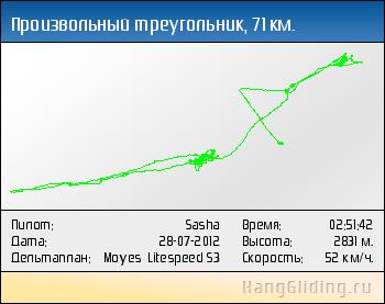 2012-07-28: Произвольный треугольник, 72 км. Дельтаплан: Moyes Litespeed S3