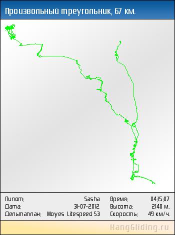 2012-07-31: Произвольный треугольник, 67 км. Дельтаплан: Moyes Litespeed S3