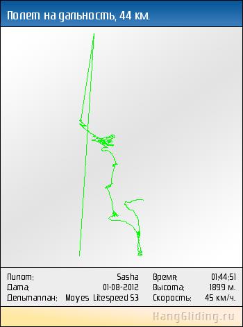 2012-08-01: Полет на дальность, 45 км. Дельтаплан: Moyes Litespeed S3