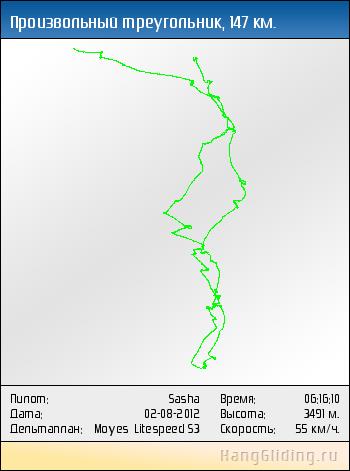 2012-08-02: Произвольный треугольник, 147 км. Дельтаплан: Moyes Litespeed S3