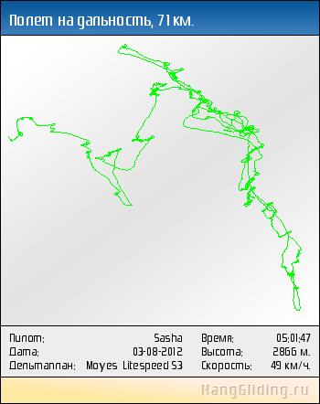 2012-08-03: Полет на дальность, 71 км. Дельтаплан: Moyes Litespeed S3