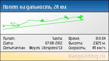 2012-08-07: Полет на дальность, 25 км. Дельтаплан: Moyes Litespeed S3