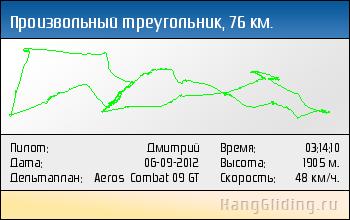 2012-09-06: Произвольный треугольник, 77 км. Дельтаплан: Aeros Combat 09 GT