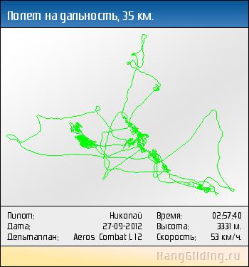 2012-09-27: Полет на дальность, 35 км. Дельтаплан: Aeros Combat L 12