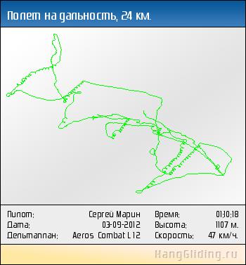 2012-09-03: Полет на дальность, 24 км. Дельтаплан: Aeros Combat L 12