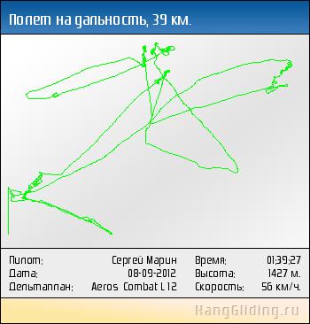 2012-09-08: Полет на дальность, 39 км. Дельтаплан: Aeros Combat L 12