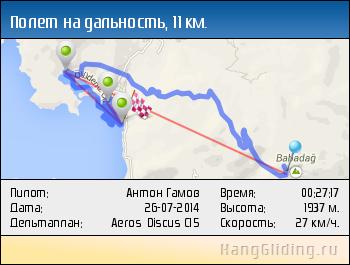 2014-07-26: Полет на дальность, 11.33 км. Дельтаплан: Aeros Discus C15