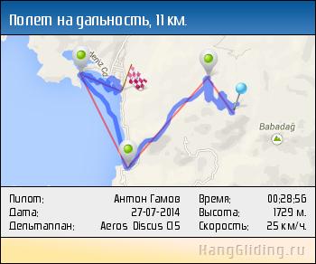 2014-07-27: Полет на дальность, 10.667 км. Дельтаплан: Aeros Discus C15