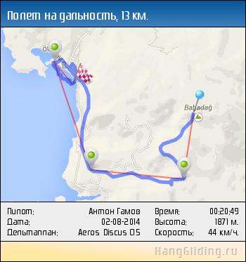 2014-08-02: Полет на дальность, 13.2 км. Дельтаплан: Aeros Discus C15