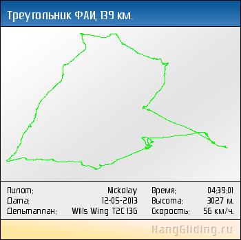 2013-05-12: Треугольник ФАИ, 139.282 км. Дельтаплан: Wills Wing T2C 136