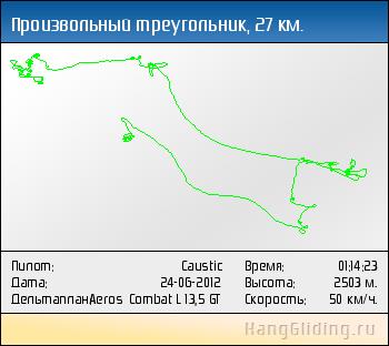 2012-06-24: Произвольный треугольник, 28 км. Дельтаплан: Aeros Combat L 13,5 GT