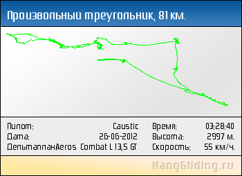 2012-06-26: Произвольный треугольник, 82 км. Дельтаплан: Aeros Combat L 13,5 GT