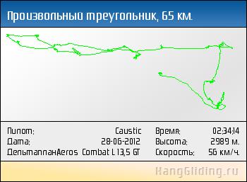2012-06-28: Произвольный треугольник, 65 км. Дельтаплан: Aeros Combat L 13,5 GT