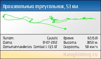 2012-07-01: Произвольный треугольник, 53 км. Дельтаплан: Aeros Combat L 13,5 GT