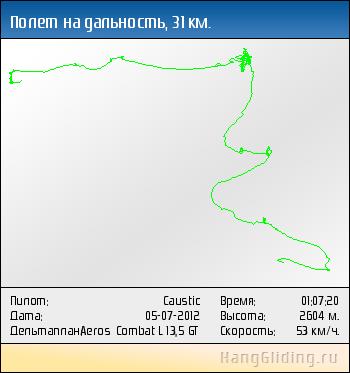 2012-07-05: Полет на дальность, 31 км. Дельтаплан: Aeros Combat L 13,5 GT