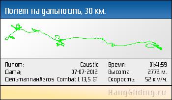 2012-07-07: Полет на дальность, 30 км. Дельтаплан: Aeros Combat L 13,5 GT