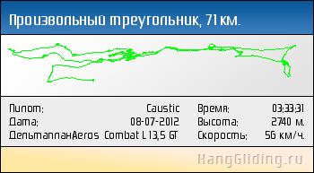 2012-07-08: Произвольный треугольник, 71 км. Дельтаплан: Aeros Combat L 13,5 GT