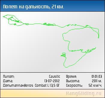 2012-07-13: Полет на дальность, 22 км. Дельтаплан: Aeros Combat L 13,5 GT