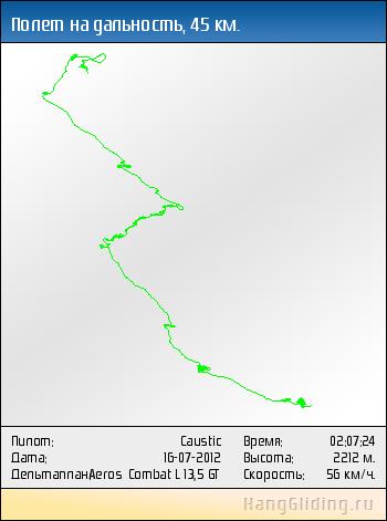 2012-07-16: Полет на дальность, 46 км. Дельтаплан: Aeros Combat L 13,5 GT