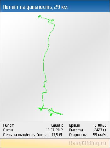 2012-07-19: Полет на дальность, 30 км. Дельтаплан: Aeros Combat L 13,5 GT