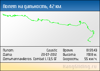 2012-07-20: Полет на дальность, 43 км. Дельтаплан: Aeros Combat L 13,5 GT