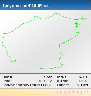 2012-07-26: Треугольник ФАИ, 119 км. Дельтаплан: Aeros Combat L 13,5 GT
