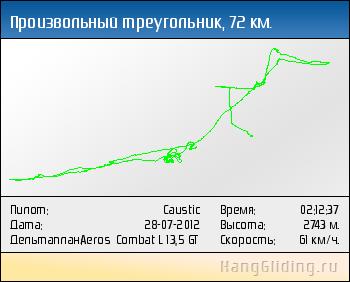 2012-07-28: Произвольный треугольник, 73 км. Дельтаплан: Aeros Combat L 13,5 GT