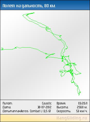 2012-07-30: Полет на дальность, 80 км. Дельтаплан: Aeros Combat L 13,5 GT