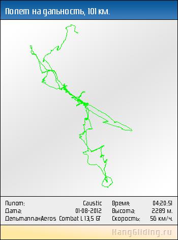 2012-08-01: Полет на дальность, 101 км. Дельтаплан: Aeros Combat L 13,5 GT