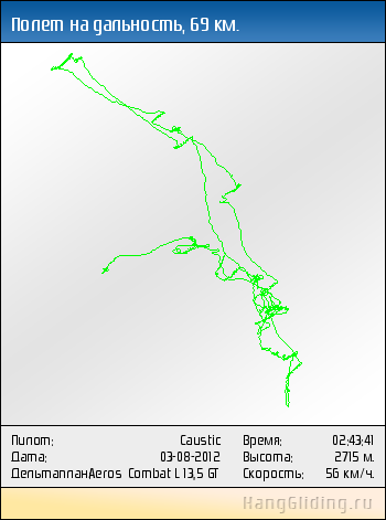 2012-08-03: Полет на дальность, 69 км. Дельтаплан: Aeros Combat L 13,5 GT