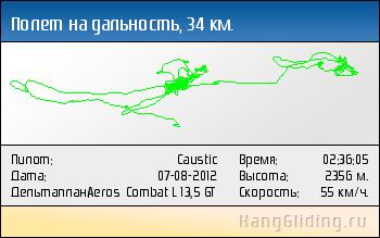 2012-08-07: Полет на дальность, 34 км. Дельтаплан: Aeros Combat L 13,5 GT
