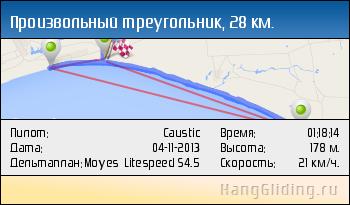 2013-11-04: Произвольный треугольник, 27.895 км. Дельтаплан: Moyes Litespeed S4.5